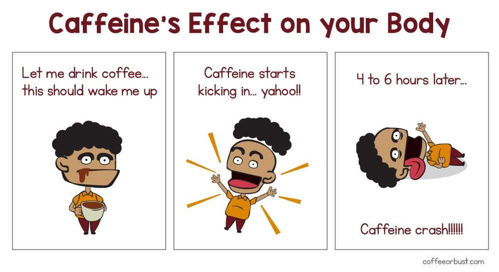 Acid In Coffee Effects