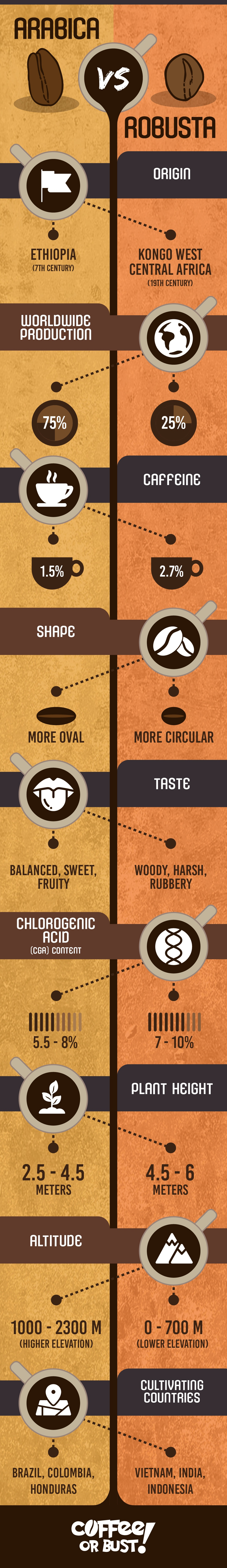 How Much Caffeine is in Decaf Coffee?