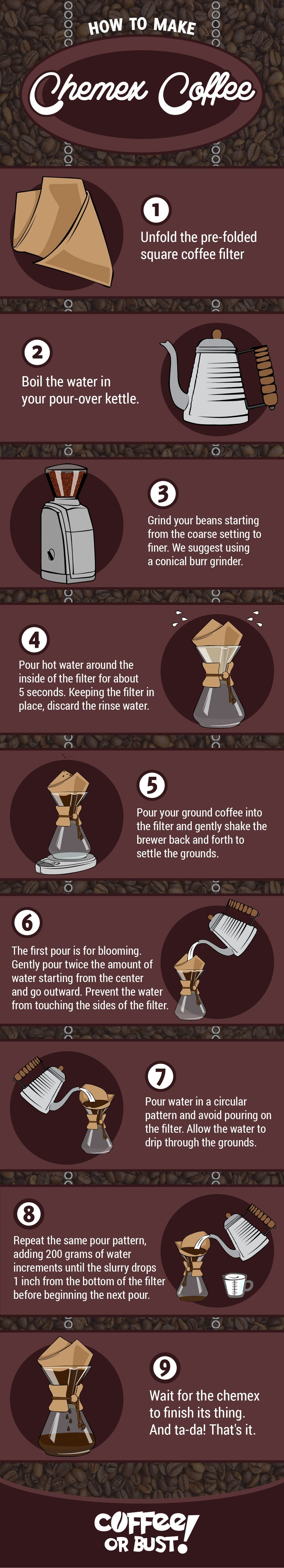 how-to-make-chemex-coffee
