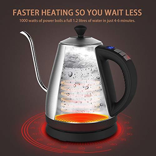 Dr Hertzner Electric Kettle