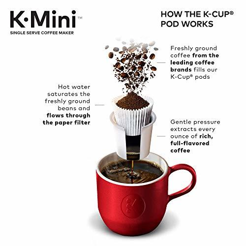 How The K-Cup Pod Works