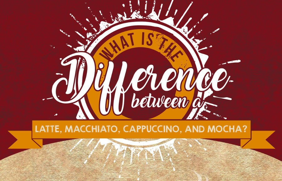 What Is The Difference Latte vs Macchiatto vs Cappuccino vs Mocha